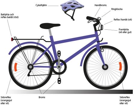 regler cykla